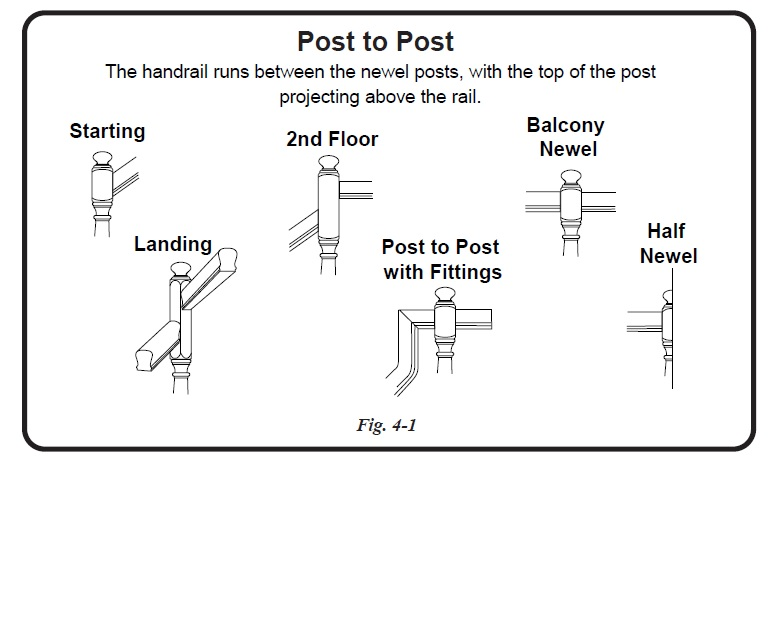 Handrail to Post Options